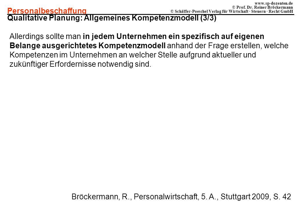 Qualitative Planung: Allgemeines Kompetenzmodell (3/3)