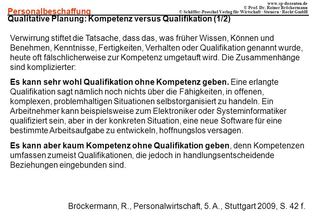 Qualitative Planung: Kompetenz versus Qualifikation (1/2)