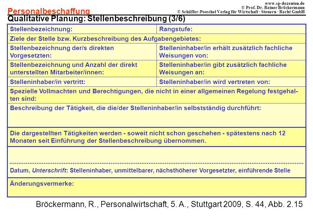 Qualitative Planung: Stellenbeschreibung (3/6)