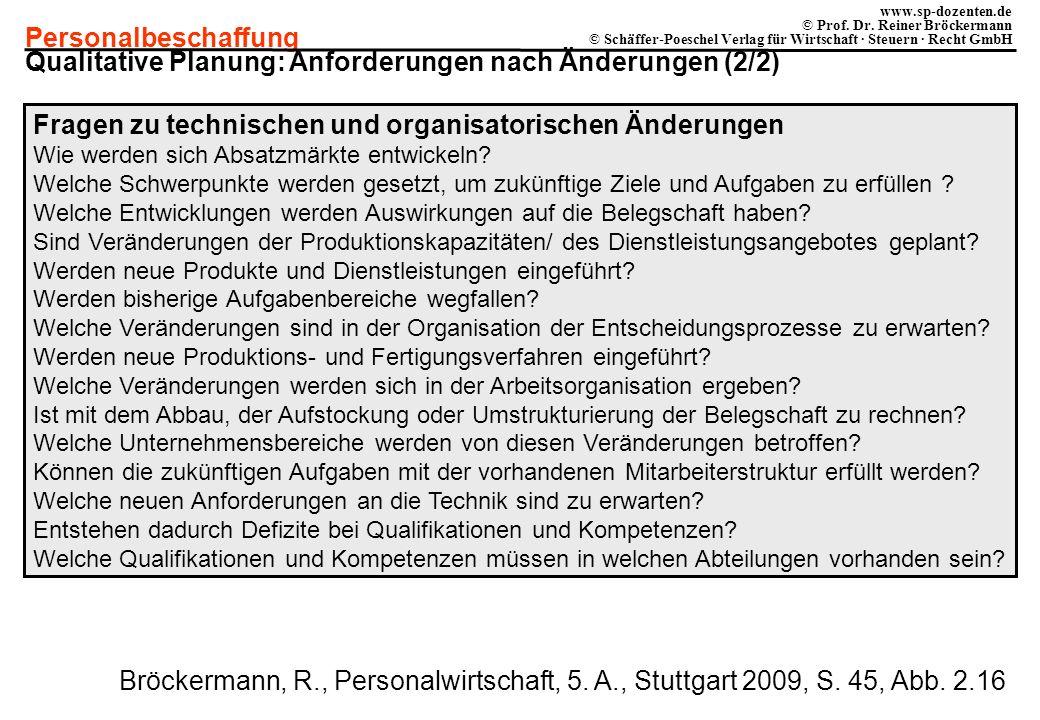 Qualitative Planung: Anforderungen nach Änderungen (2/2)