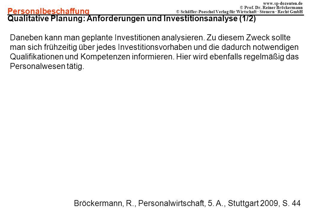 Qualitative Planung: Anforderungen und Investitionsanalyse (1/2)