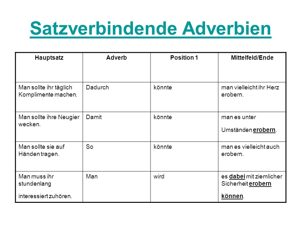 Satzverbindende Adverbien