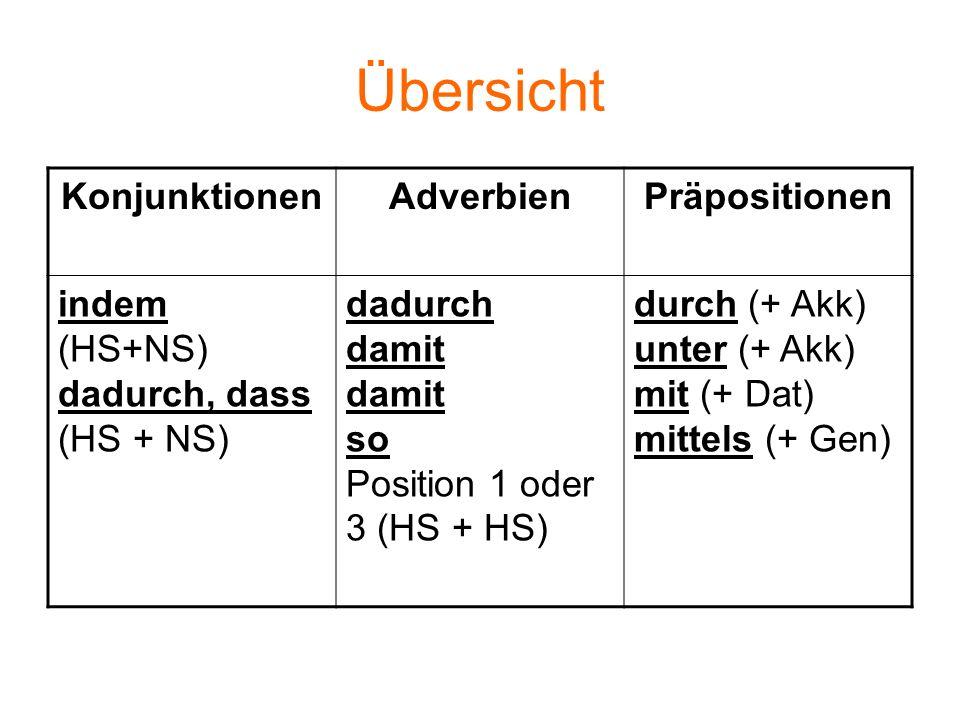 Übersicht Konjunktionen Adverbien Präpositionen