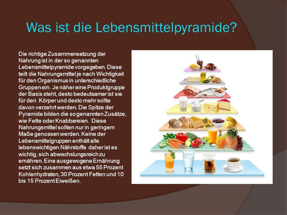 Was ist die Lebensmittelpyramide