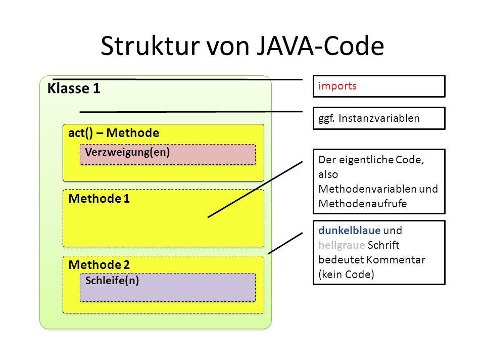 Struktur von JAVA-Code