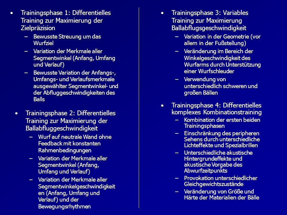 Trainingsphase 4: Differentielles komplexes Kombinationstraining