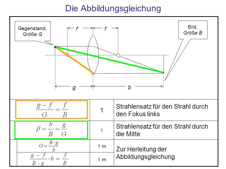 Die Abbildungsgleichung