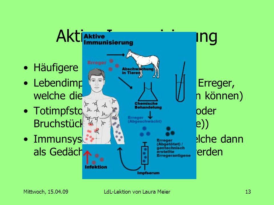 LdL-Lektion von Laura Meier
