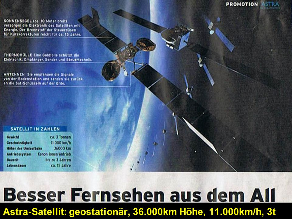 Astra-Satellit: geostationär, 36.000km Höhe, 11.000km/h, 3t