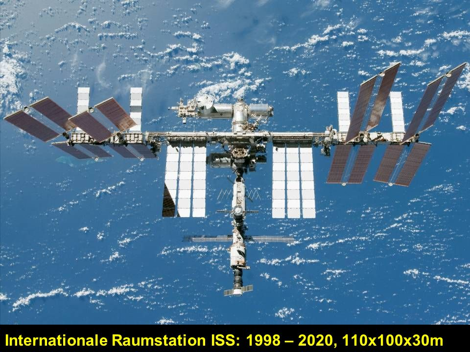 Internationale Raumstation ISS: 1998 – 2020, 110x100x30m