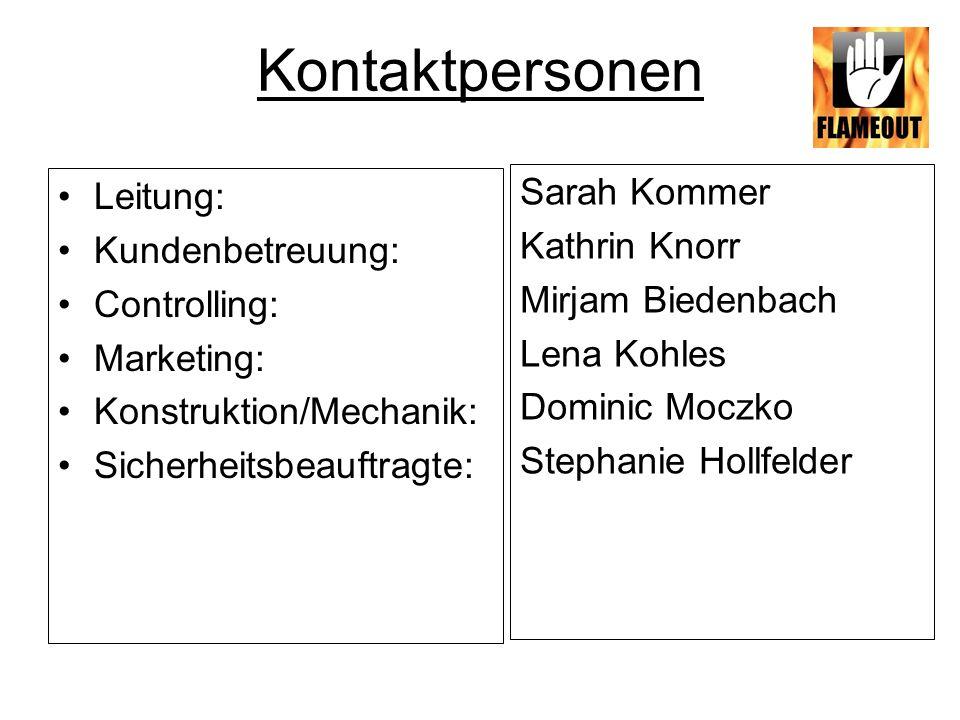 Kontaktpersonen Sarah Kommer Leitung: Kathrin Knorr Kundenbetreuung: