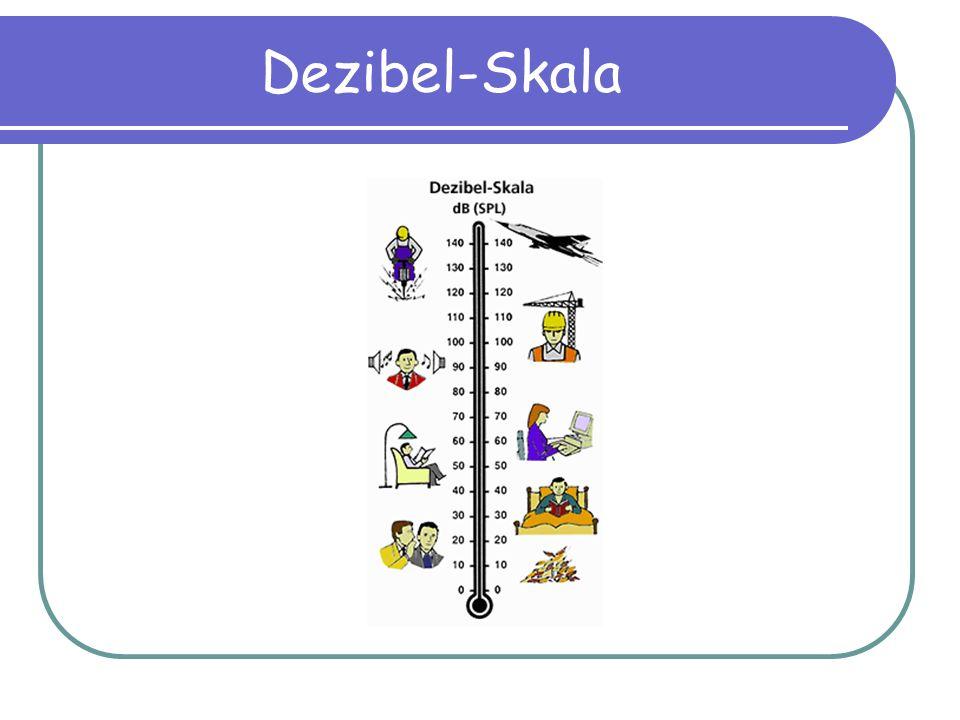 Dezibel-Skala