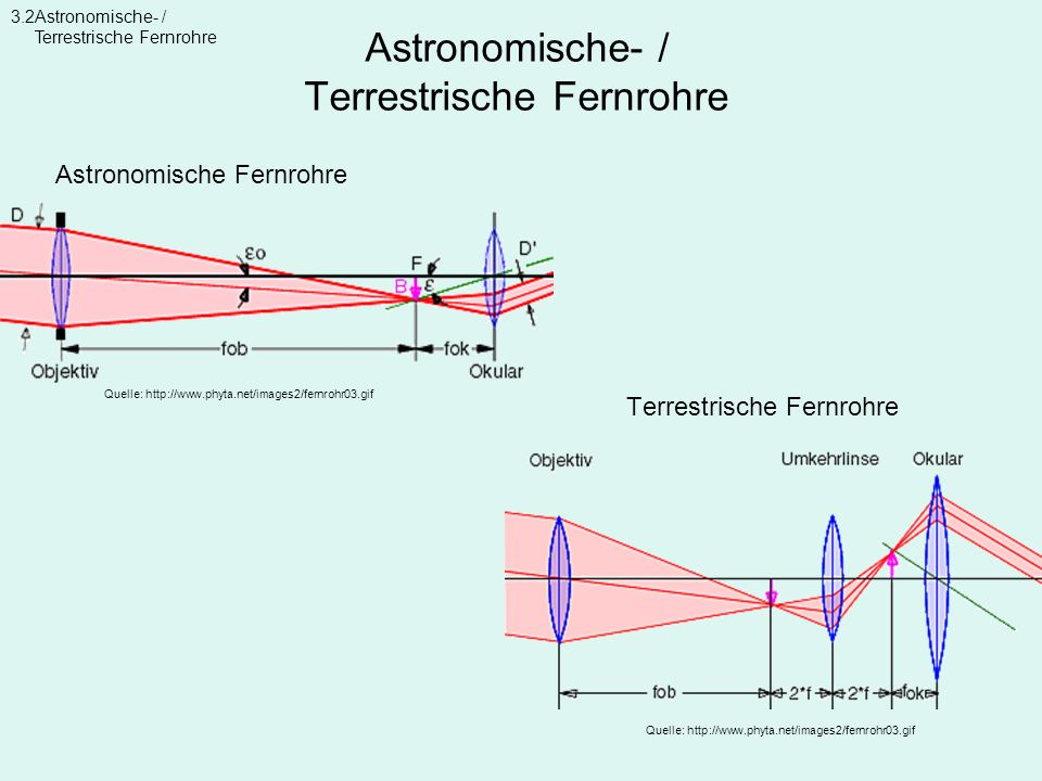 Astronomische- / Terrestrische Fernrohre