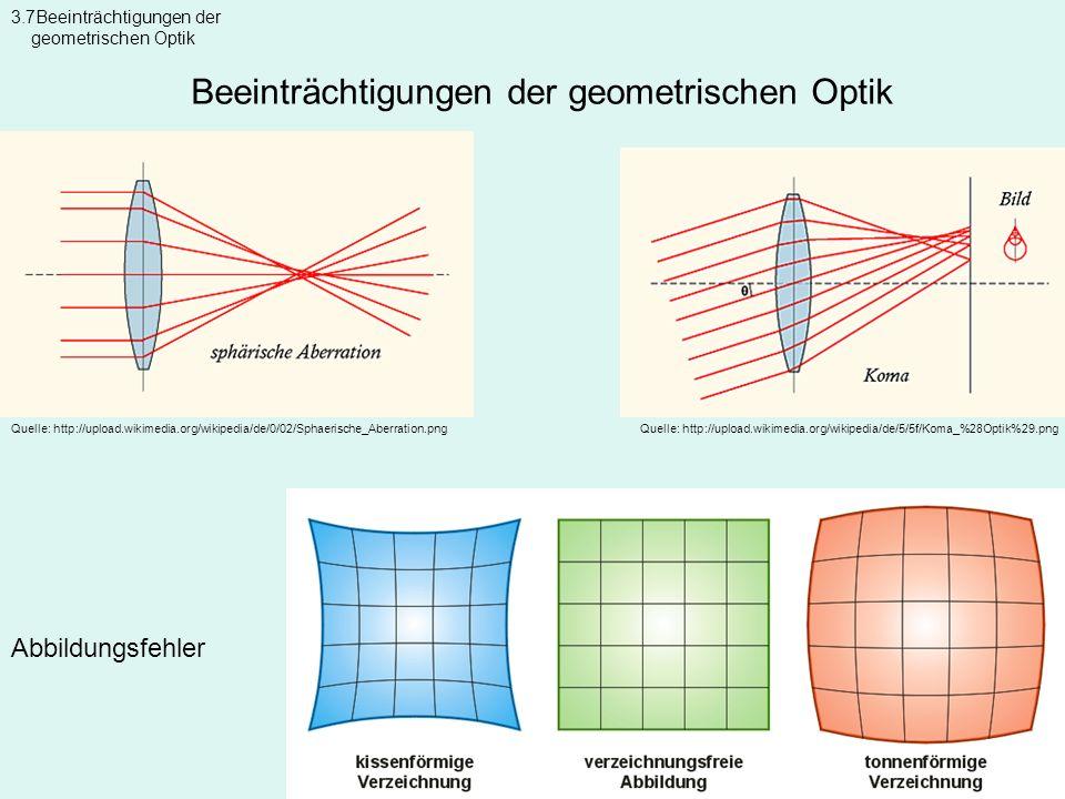 Beeinträchtigungen der geometrischen Optik