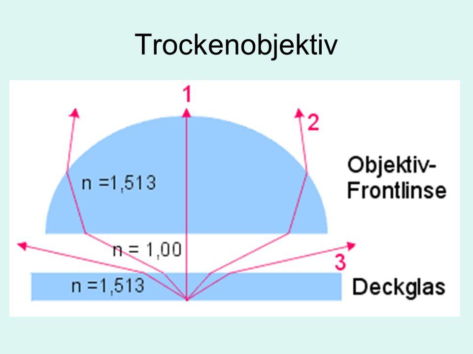 Trockenobjektiv