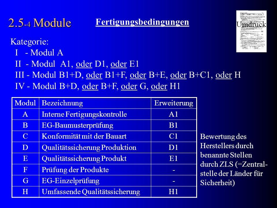 2.5-4 Module Fertigungsbedingungen Kategorie: I - Modul A