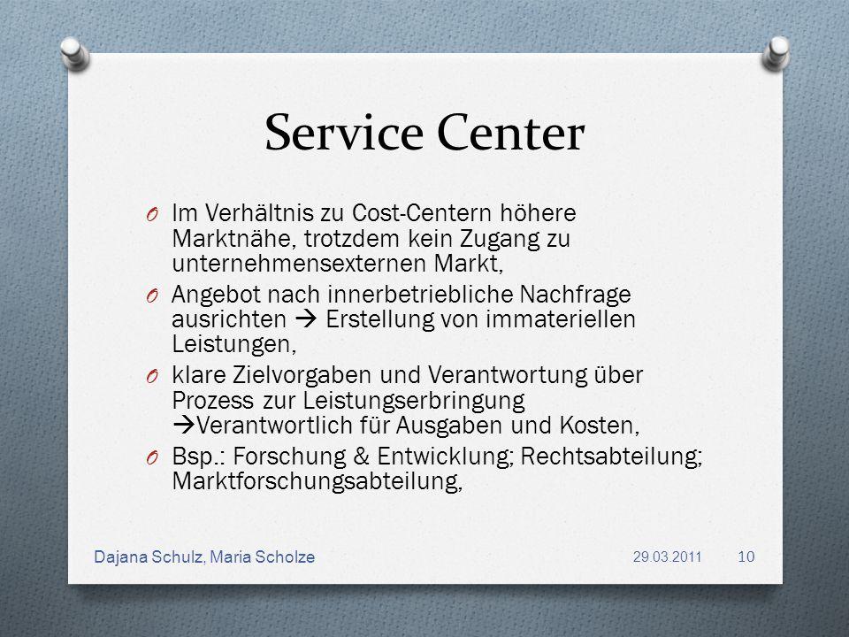Service Center Im Verhältnis zu Cost-Centern höhere Marktnähe, trotzdem kein Zugang zu unternehmensexternen Markt,
