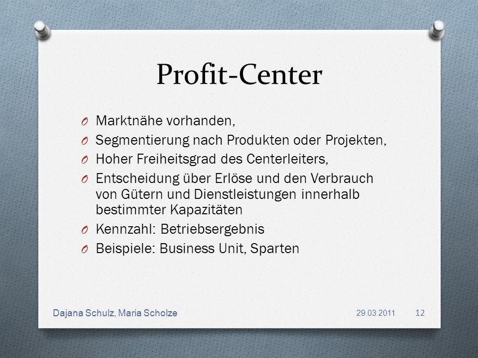 Profit-Center Marktnähe vorhanden,