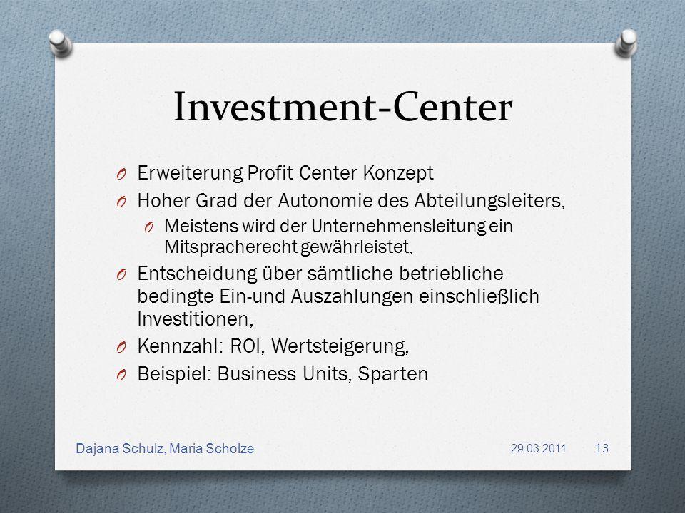 Investment-Center Erweiterung Profit Center Konzept