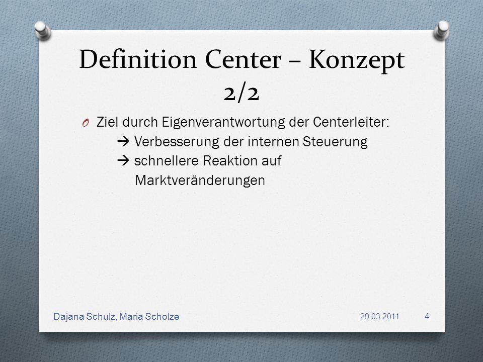 Definition Center – Konzept 2/2