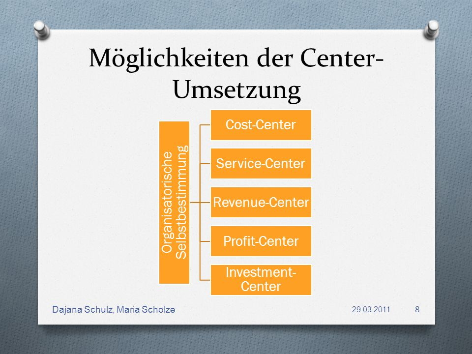 Möglichkeiten der Center-Umsetzung