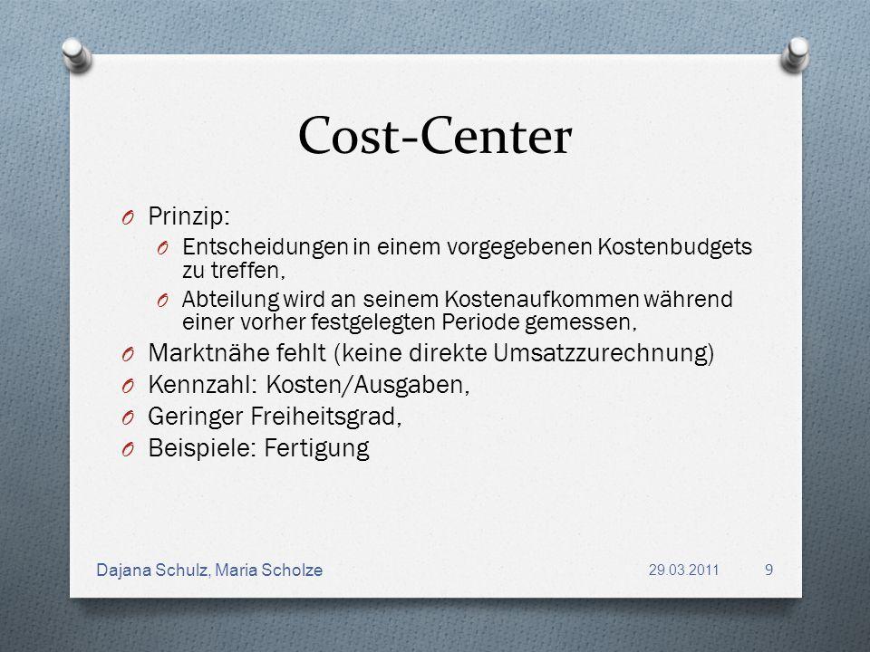 Cost-Center Prinzip: Marktnähe fehlt (keine direkte Umsatzzurechnung)