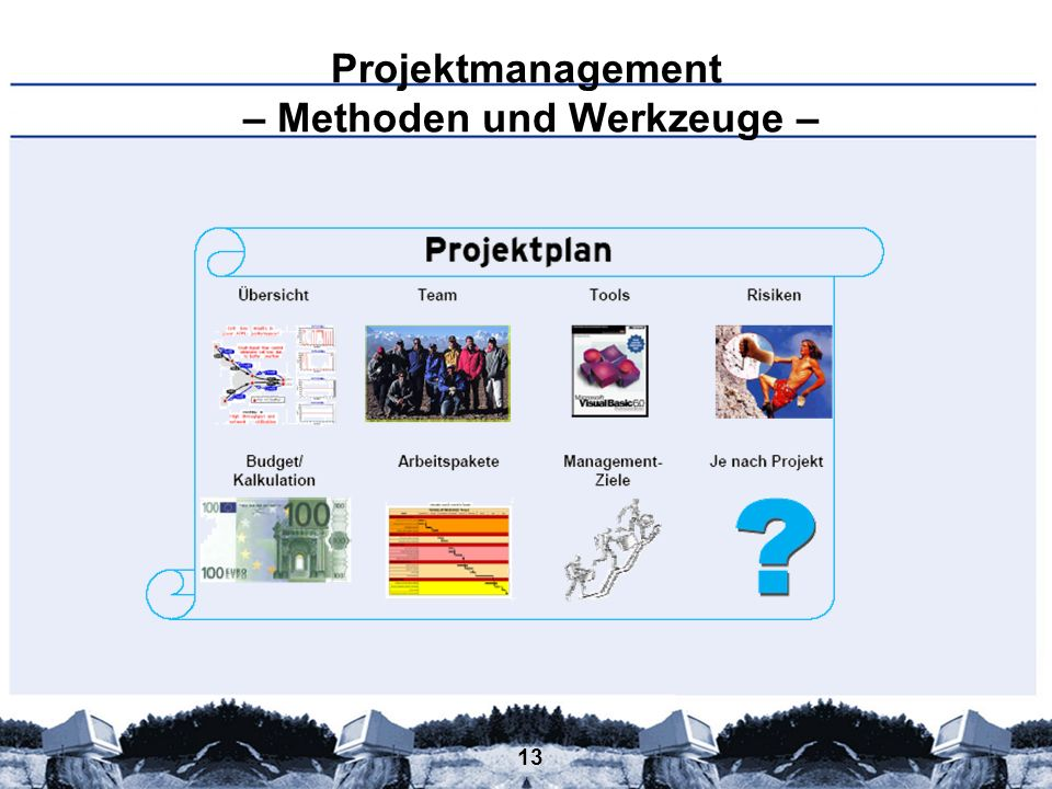 Projektmanagement – Methoden und Werkzeuge –