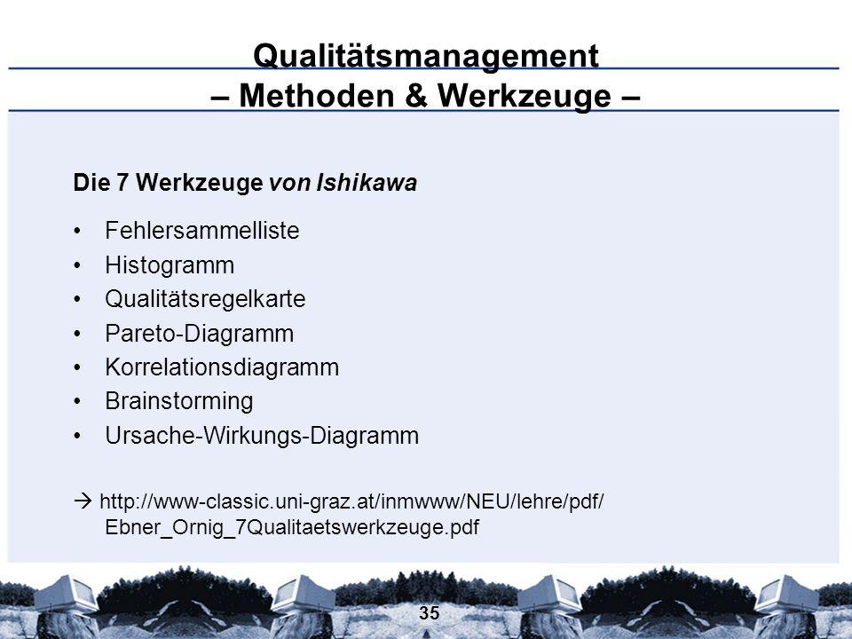 Qualitätsmanagement – Methoden & Werkzeuge –