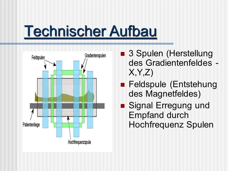 Technischer Aufbau 3 Spulen (Herstellung des Gradientenfeldes - X,Y,Z)
