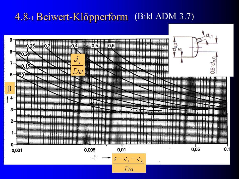 4.8-1 Beiwert-Klöpperform