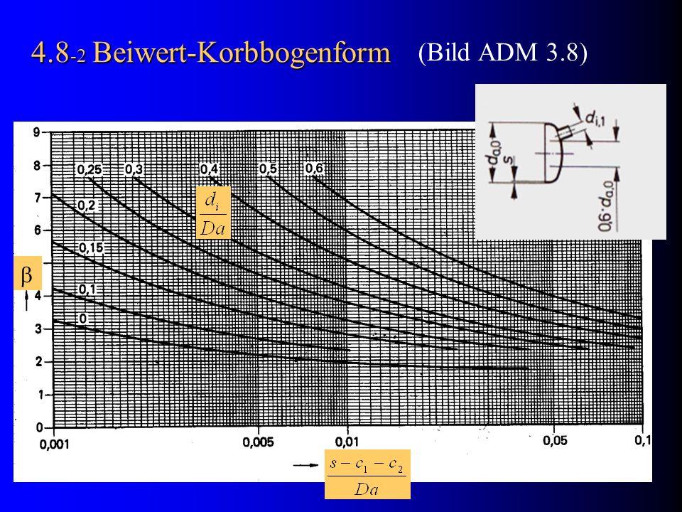 4.8-2 Beiwert-Korbbogenform