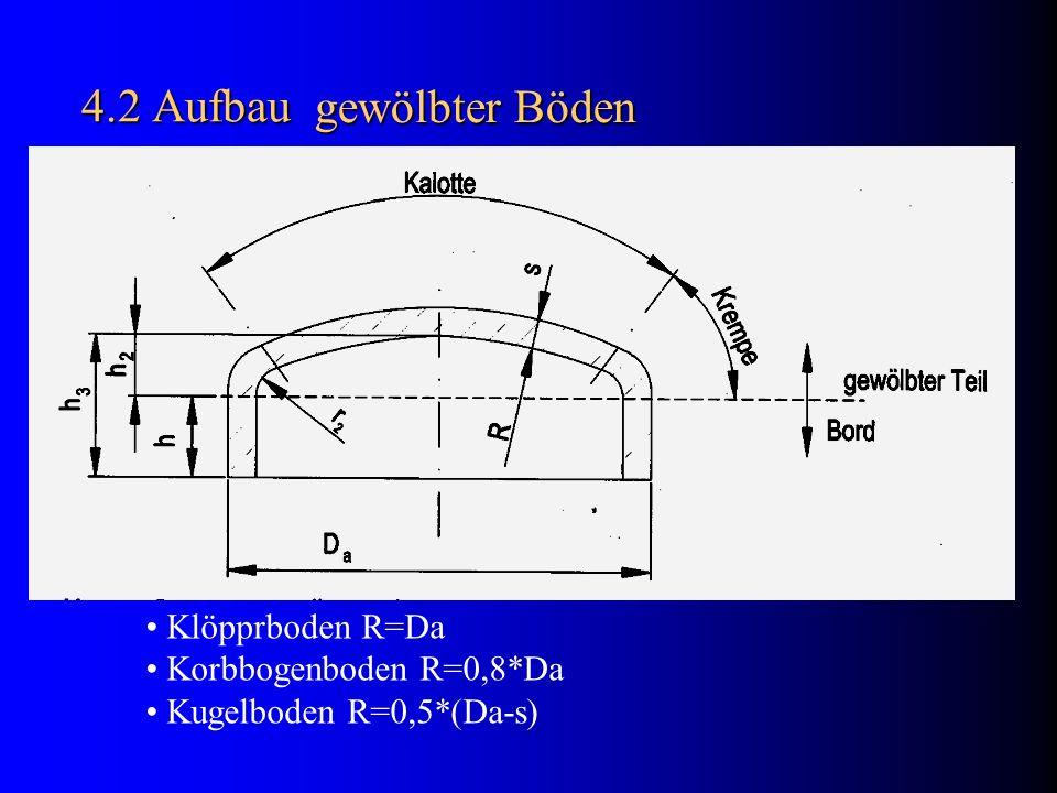 4.2 Aufbau gewölbter Böden Klöpprboden R=Da Korbbogenboden R=0,8*Da