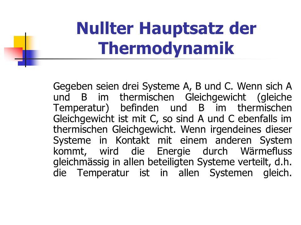 Nullter Hauptsatz der Thermodynamik