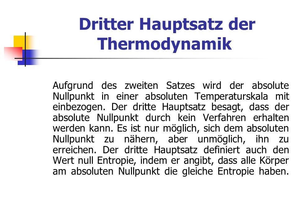 Dritter Hauptsatz der Thermodynamik