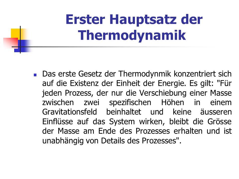 Erster Hauptsatz der Thermodynamik