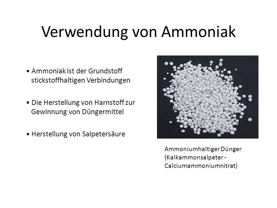Verwendung von Ammoniak
