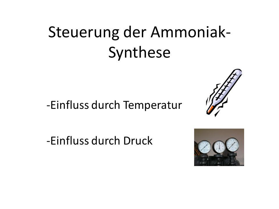 Steuerung der Ammoniak-Synthese