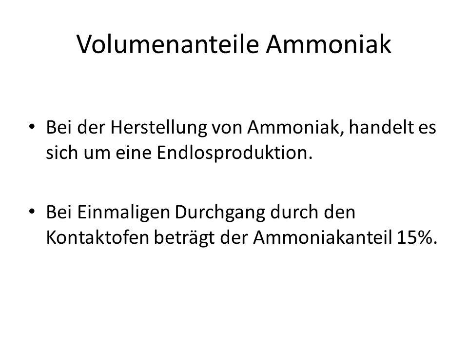 Volumenanteile Ammoniak