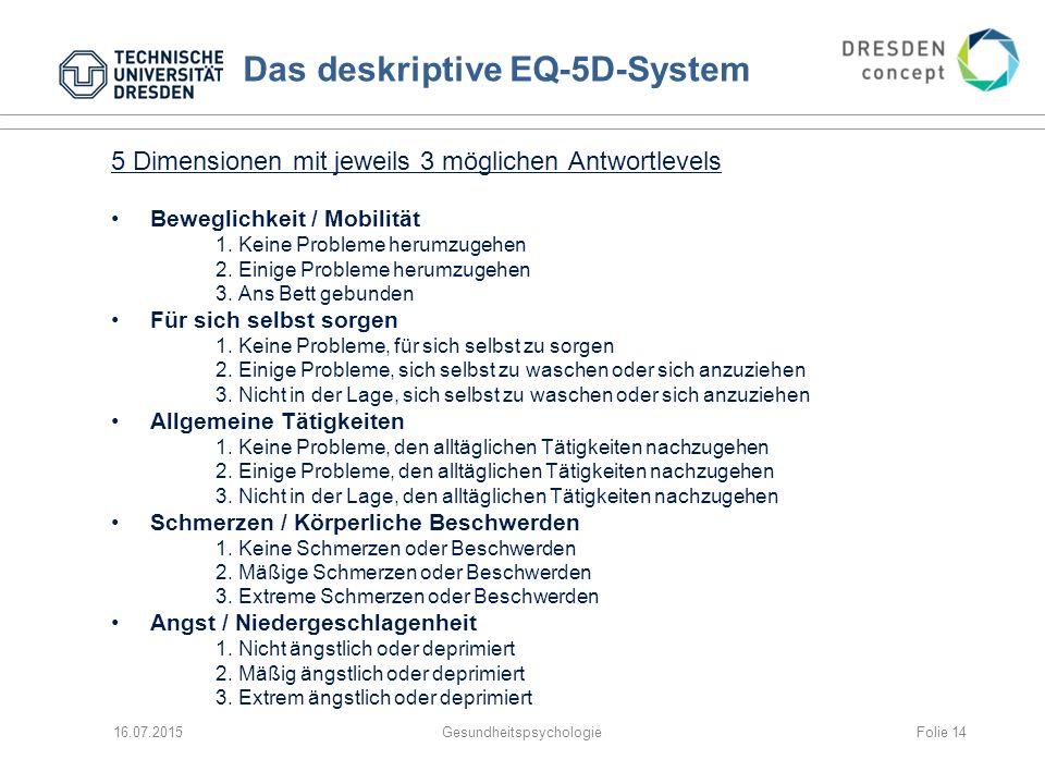 Das deskriptive EQ-5D-System