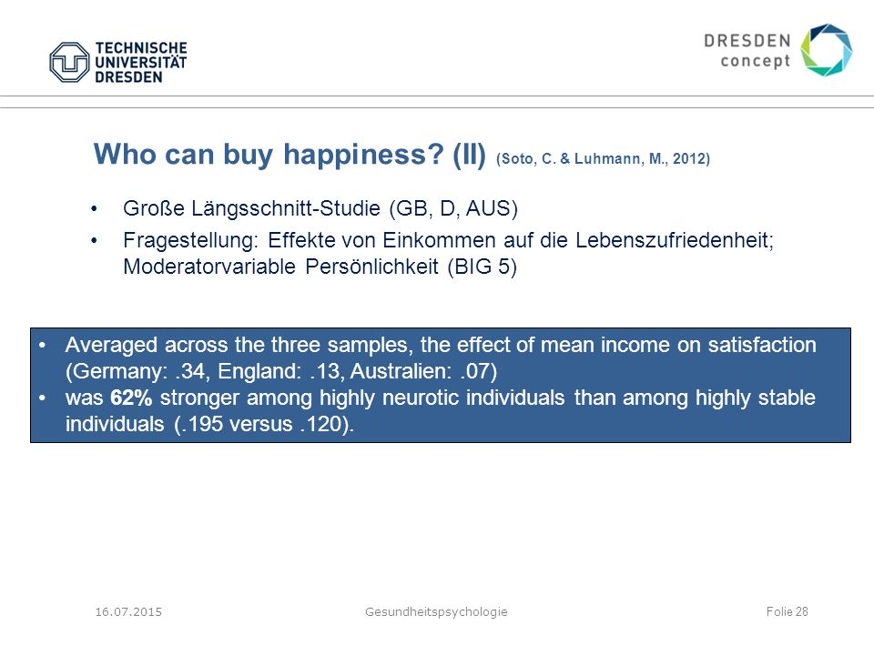 Who can buy happiness (II) (Soto, C. & Luhmann, M., 2012)
