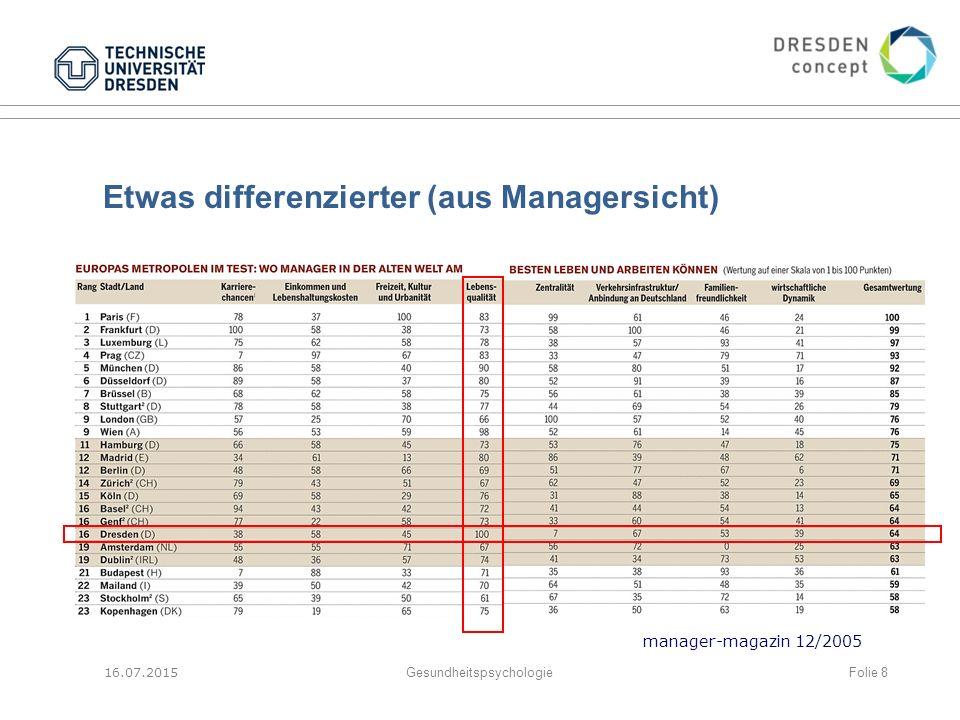 Etwas differenzierter (aus Managersicht)