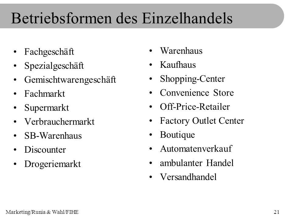 Betriebsformen des Einzelhandels