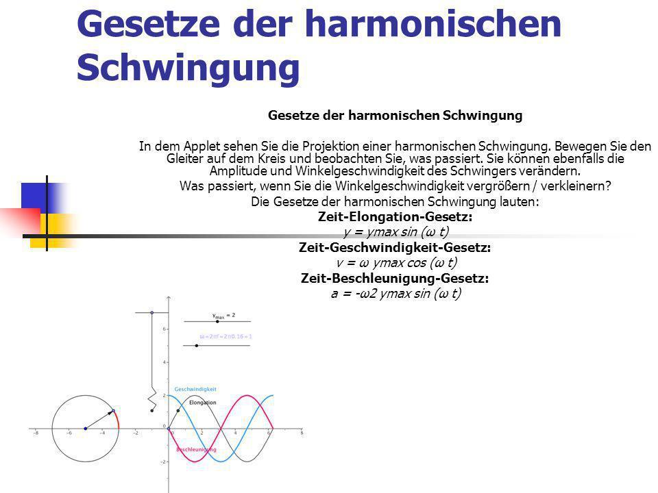 Gesetze der harmonischen Schwingung