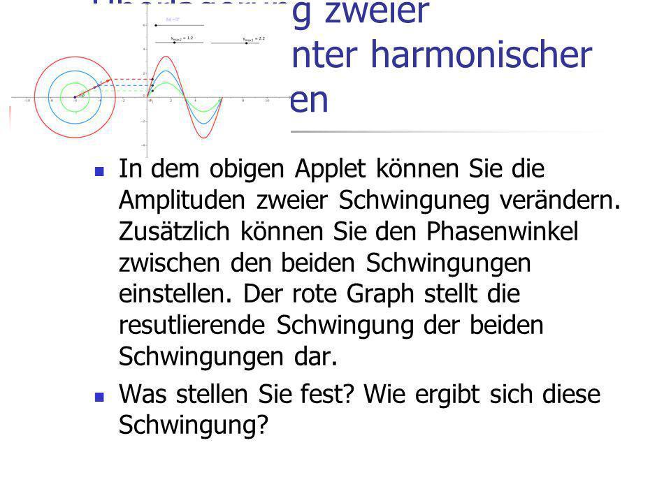 Überlagerung zweier gleichfrequenter harmonischer Schwingungen