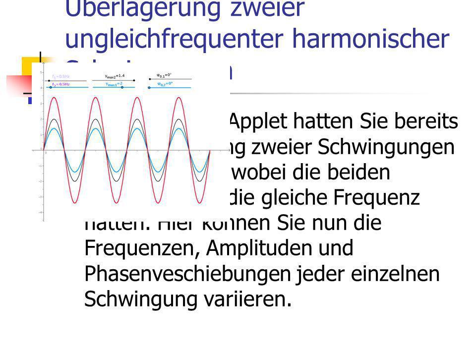 Überlagerung zweier ungleichfrequenter harmonischer Schwingungen