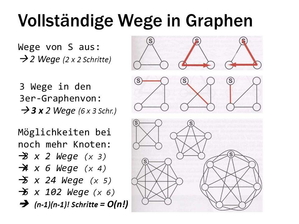 Vollständige Wege in Graphen