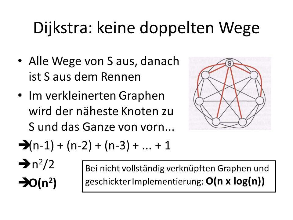 Dijkstra: keine doppelten Wege
