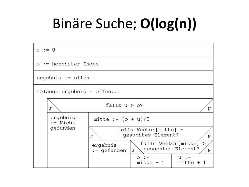Binäre Suche; O(log(n))