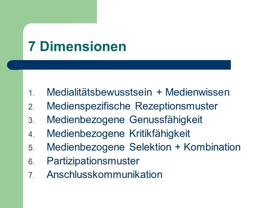 7 Dimensionen Medialitätsbewusstsein + Medienwissen