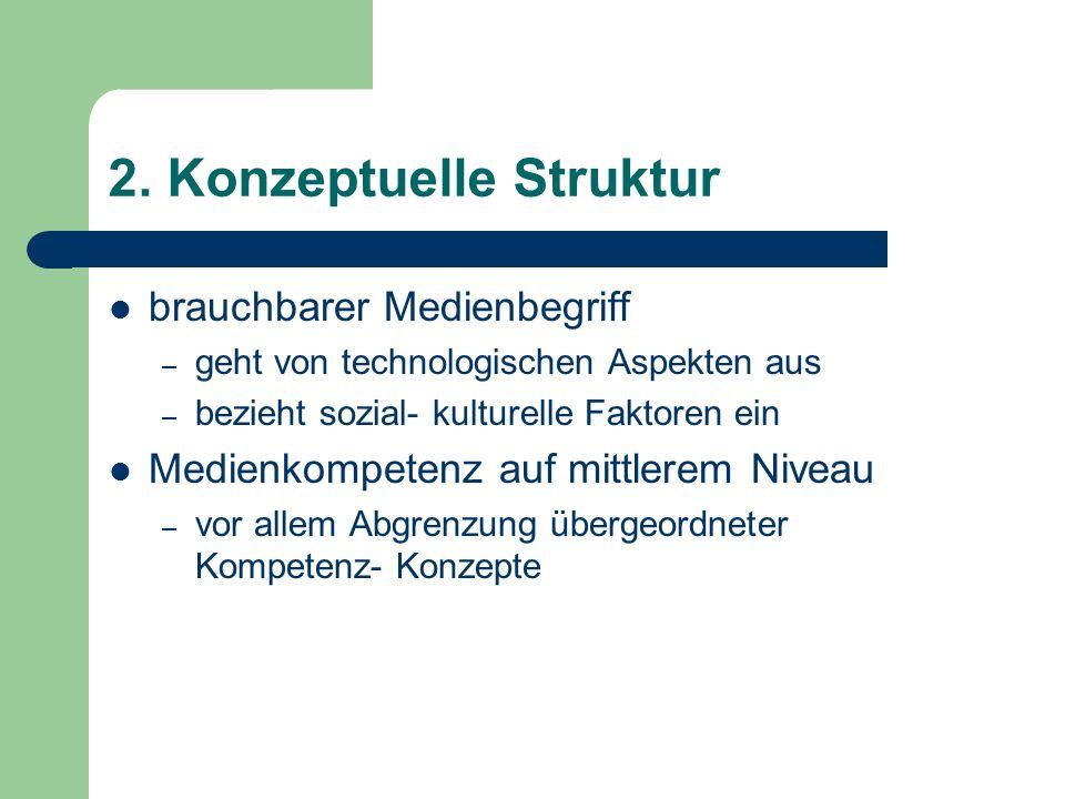 2. Konzeptuelle Struktur